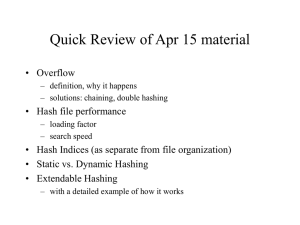 Quick Review of Apr 15 material