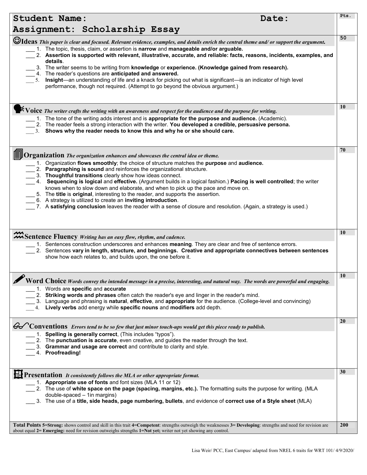 Expository essay writing graphic organizer