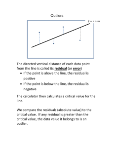 Outliers The directed vertical distance of each data point residual