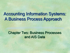 Accounting Information Systems: A Business Process Approach Chapter Two: Business Processes