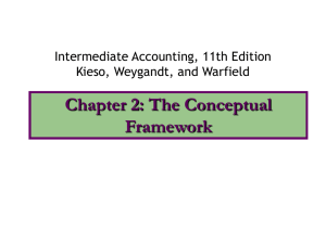 Chapter 2: The Conceptual Framework Intermediate Accounting, 11th Edition Kieso, Weygandt, and Warfield