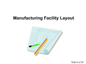 Manufacturing Facility Layout Slide 0 of 96