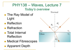 – Waves, Lecture 7 PHY138 Today's overview The Ray Model of