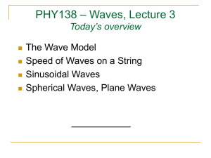 – Waves, Lecture 3 PHY138 Today's overview The Wave Model