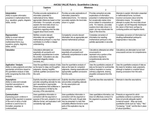 AAC&U VALUE Rubric: Quantitative Literacy