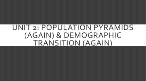 Unit 2 Lesson Population Pyramids (Again)