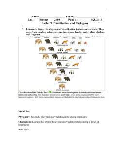 AP BIOLOGY: FRQ Evolution and Biodiversity Directions: You ...