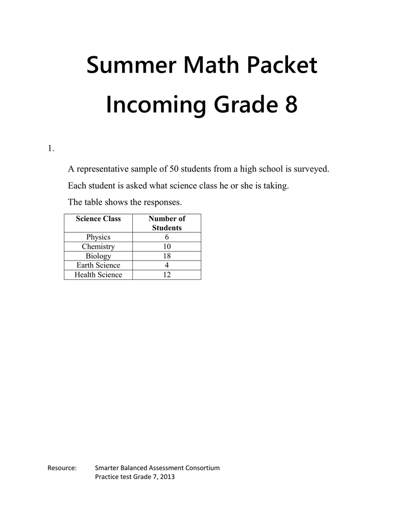 Summer Math Packet Incoming Grade 8