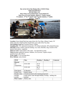Day in the Life of the Hudson River 10/10/13 Data