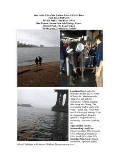 Day in the Life of the Hudson River 10/16/14 Data