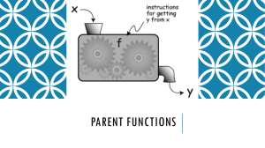 Parent Functions Notes