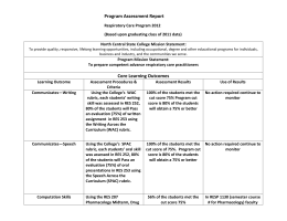 Program Assessment Report