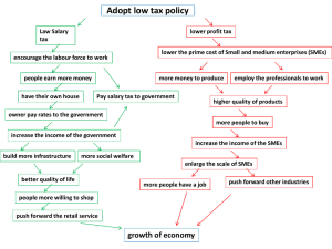Adopt low tax policy