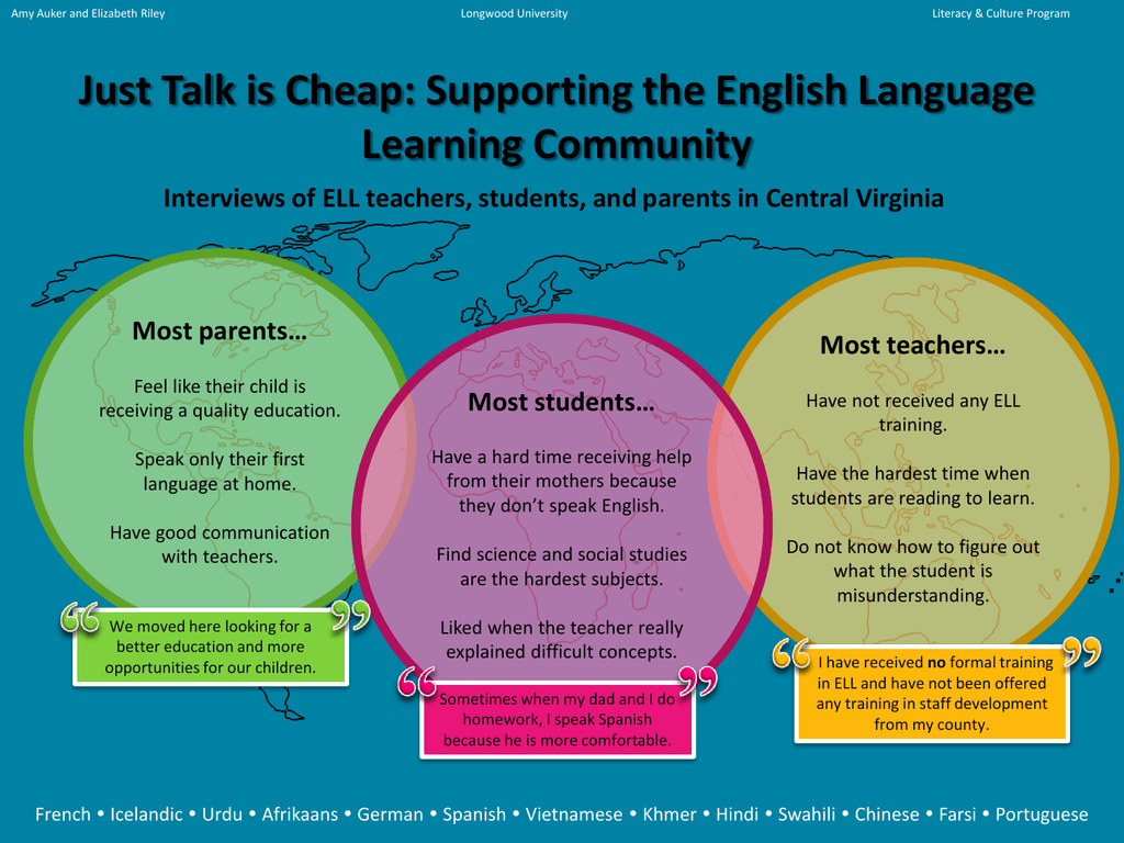 Just Talk is Cheap: Supporting the English Language Learning