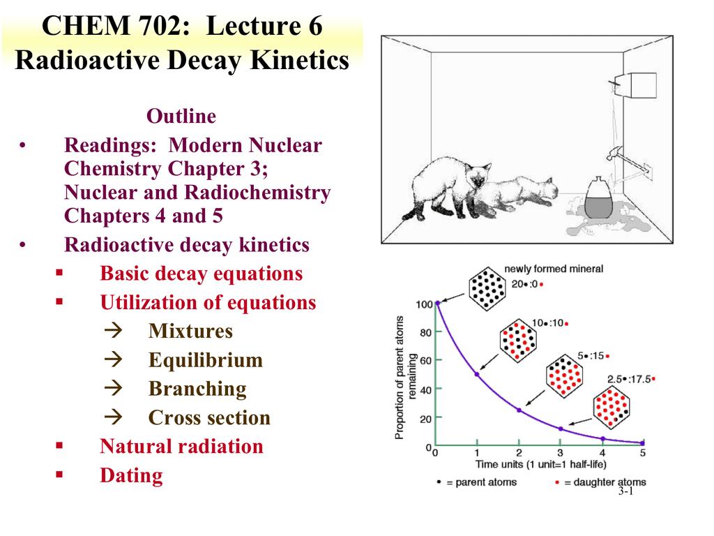 Radiochemical dating isotopes worksheet