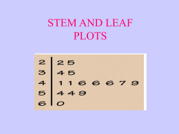 Stem and Leaf Powerpoint