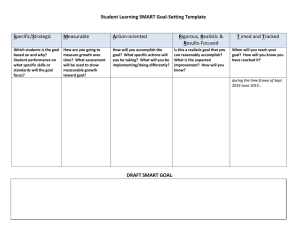 Student Learning SMART Goal-Setting Template  S M