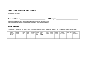 Adult Career Pathways Class Schedule Applicant Name: ___________________________ LWIB region:_______________________
