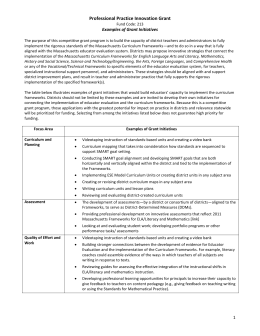 otes lesson plan template - bac toolkit step1
