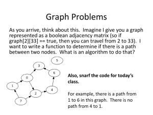 Graph Problems.pptx