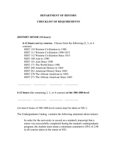 CHECKLIST OF REQUIREMENTS 6-12 hours survey courses. HISTORY MINOR (18 hours)