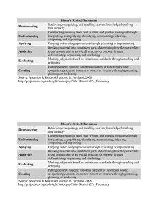 Bloom's Revised Taxonomy Remembering Retrieving, recognizing, and recalling relevant knowledge from long-