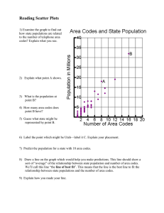 Reading Scatter Plots