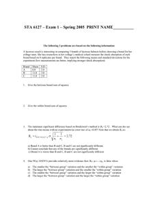 Spring 2005 - Exam 1 (No solutions will be posted)