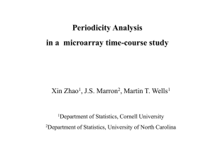 Periodicity Analysis in a  microarray time-course study Xin Zhao , J.S. Marron