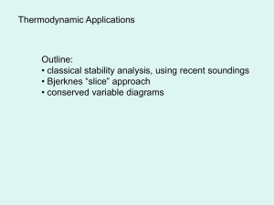 Thermodynamic Applications Outline: • classical stability analysis, using recent soundings