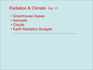 Radiation & Climate • Greenhouse Gases • Aerosols • Clouds