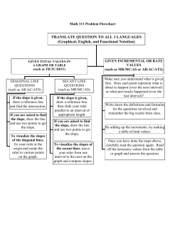Math 111 Problem Flowchart (word doc)