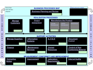 Example Process map.ppt
