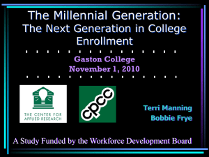 Gaston College Faculty PowerPoint Presentation