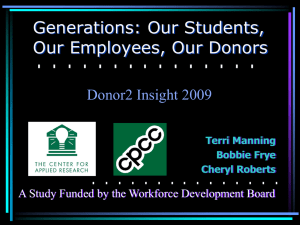 Donor2 Keynote PowerPoint Presentation