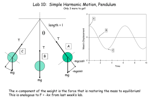  Lab 10:  Simple Harmonic Motion, Pendulum