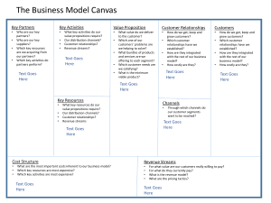 Download a template of the business model canvas