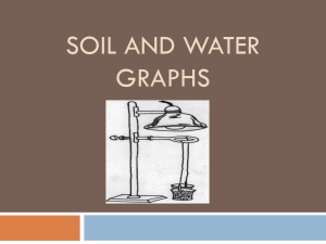 SOIL AND WATER GRAPHS
