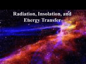Insolation and Energy Transfer