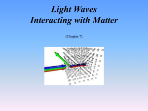 Chapter 7: Light Waves Interacting with Matter