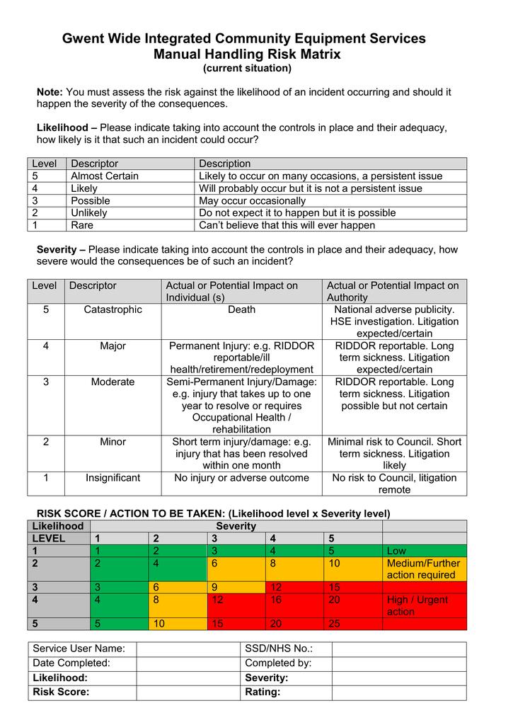 1a Risk Matrix current situation