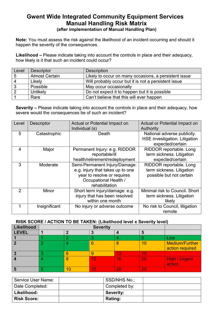 Manual Handling Risk Essment | 3a Risk Matrix After Implimentation Of Manual Handling Plan