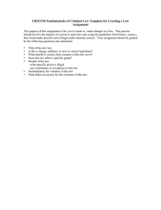 CRIJ1310 Fundamentals of Criminal Law Template for Creating a Law Assignment