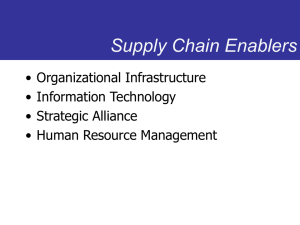 enabler-drivers of scm.ppt