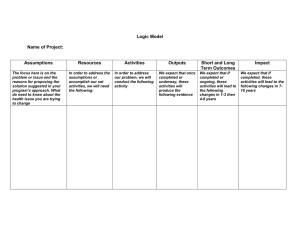 Logic Model  Name of Project: Assumptions