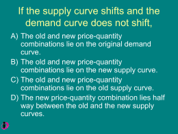 If the supply curve shifts and the