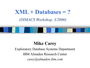 XML + Databases = ? Mike Carey (DIMACS Workshop, 3/2000)