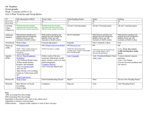 Plate Tectonics Vocabulary/Quiz Schedule You have two