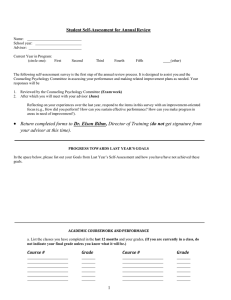 Annual Review Self-Assessment Form (due May 2)