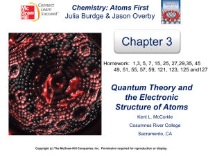 Chapter 3 Quantum Theory and the Electronic Structure of Atoms